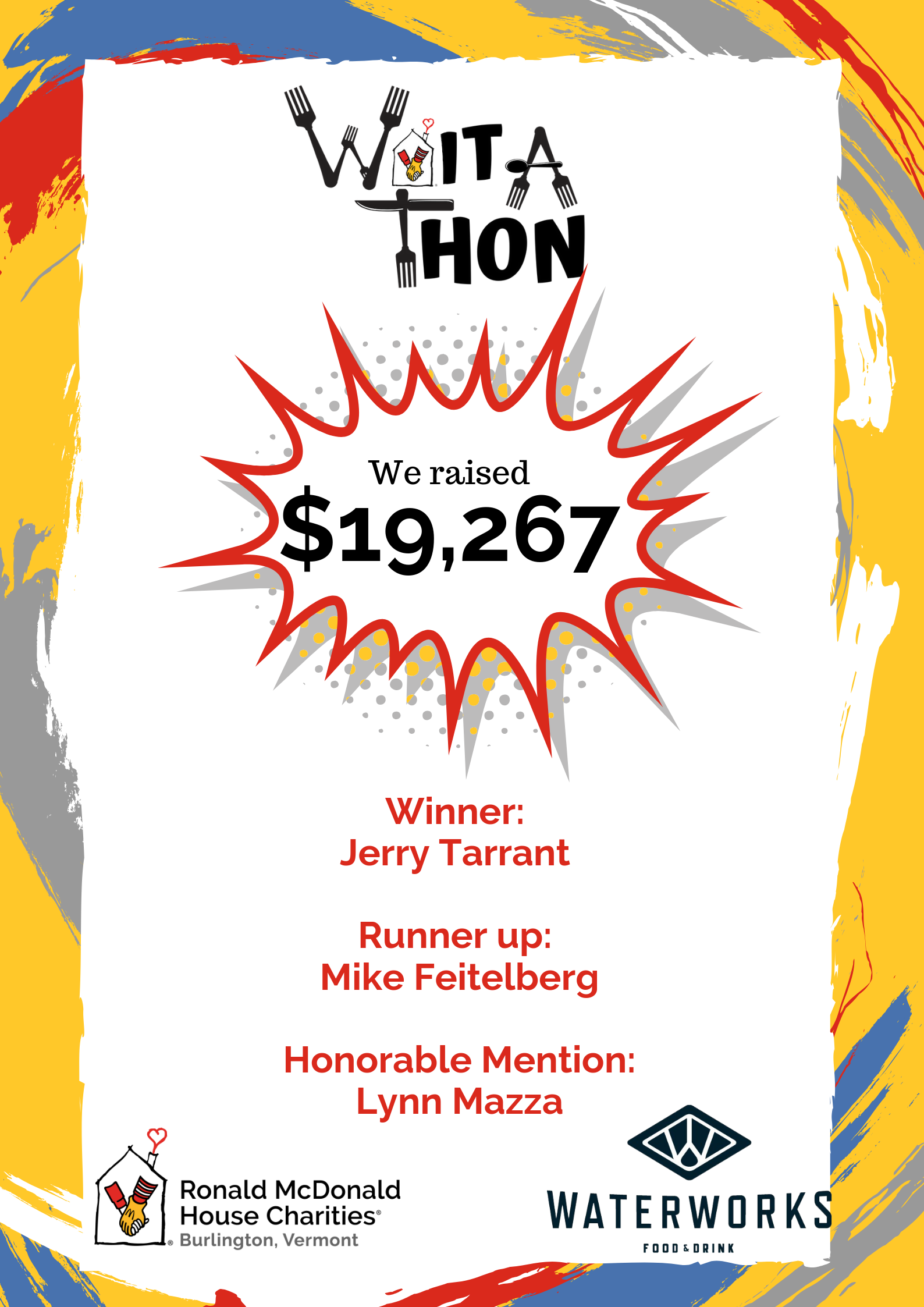 Wait-A-Thon Results…